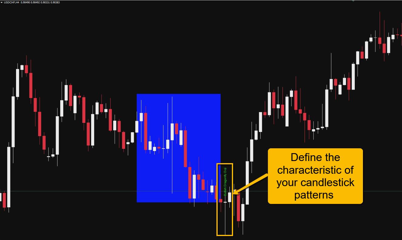 price_action_indicator_01